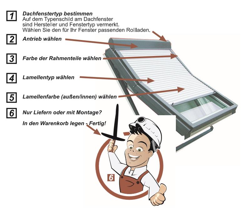 Dachfenster Rollo bestellen